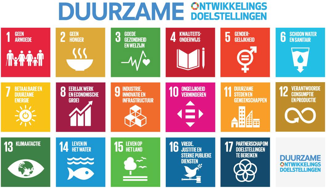 Infographic 17 duurzame ontwikkelingsdoelstellingen