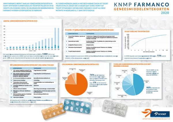 infographic_farmanco_2020_600px.png